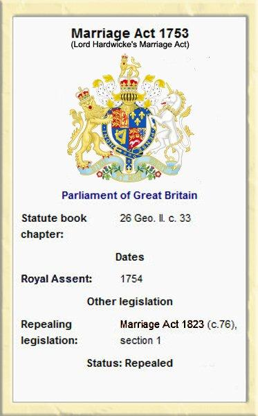 Lord Hardwicke's Marriage Act 1753 Scotiana adapted image from Wikipedia source
