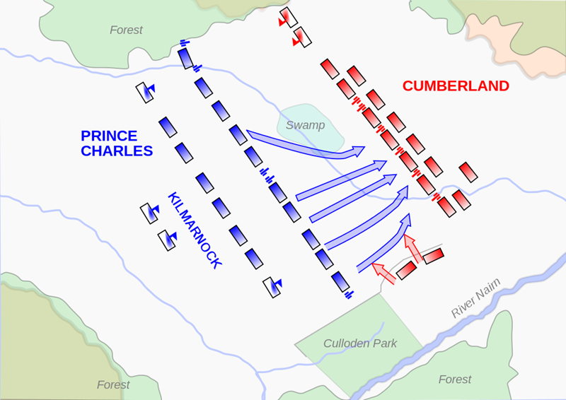 Jacobite charge against Cumberland's troops at Culloden Source Wikipedia