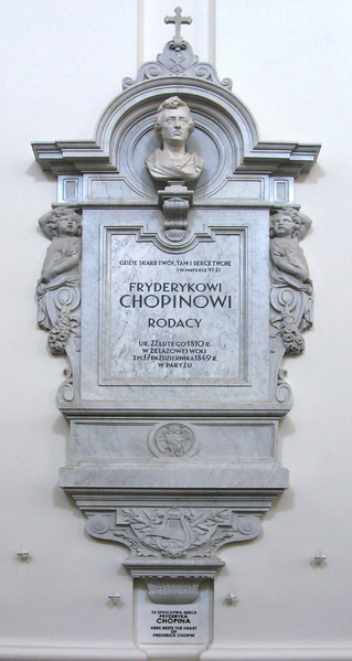 Epitaph for heart of Frédéric Chopin in Holy Cross Church in Warsaw Source Wikipedia