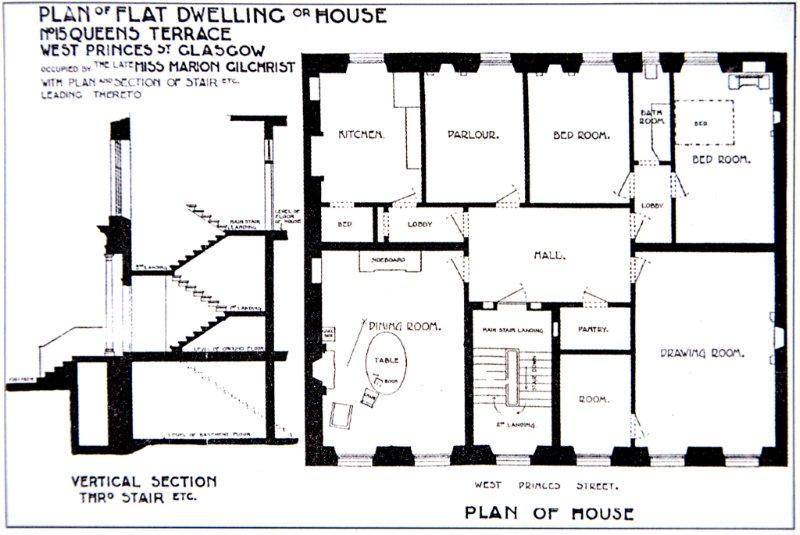 Plan Mrs Gilchrist's flat at 15 Queen's Terrace Glasgow  DSC_1211Rw