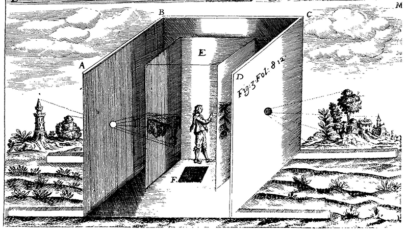 Camera obscura Athanasius Kircher 1646